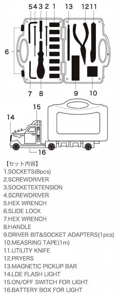 ツールキットカーサービス ダルトントラック工具セット DULTONライト アメリカ雑貨屋 サンブリッヂ